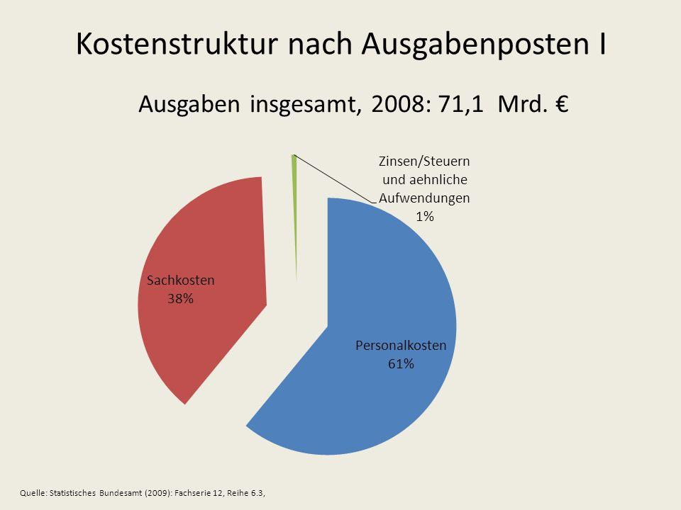 Kostenstruktur nach Ausgabenposten I