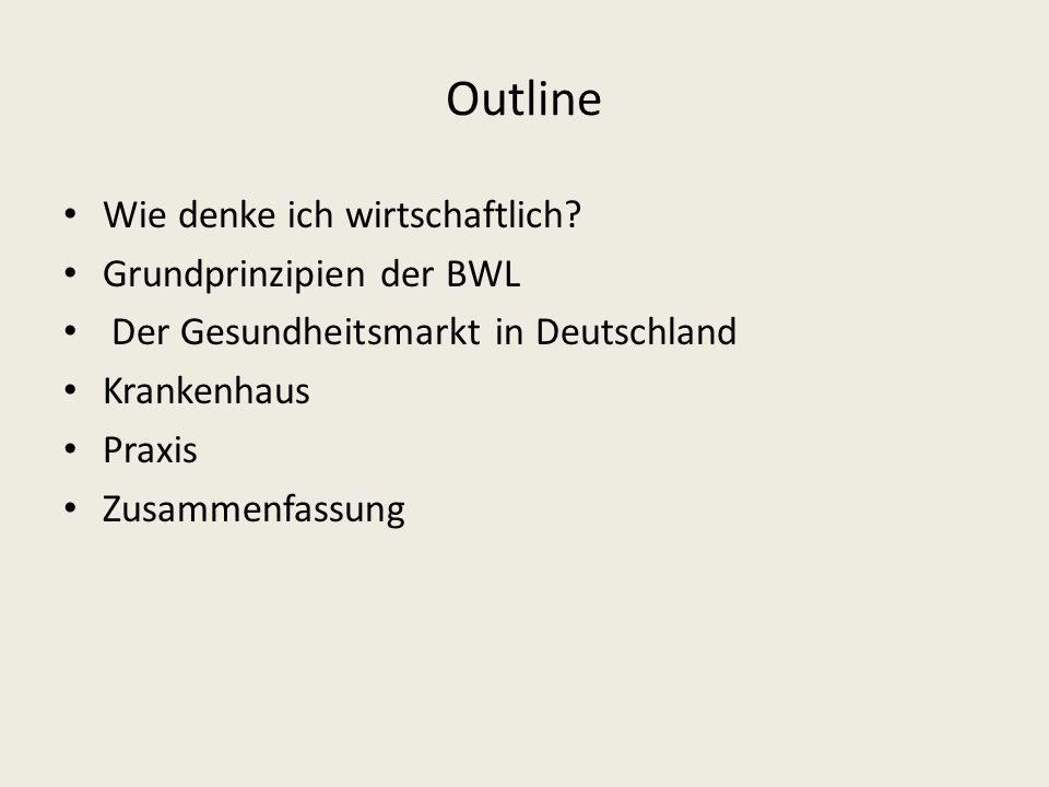 Outline Wie denke ich wirtschaftlich Grundprinzipien der BWL