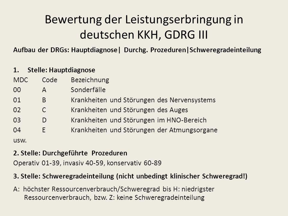 Bewertung der Leistungserbringung in deutschen KKH, GDRG III