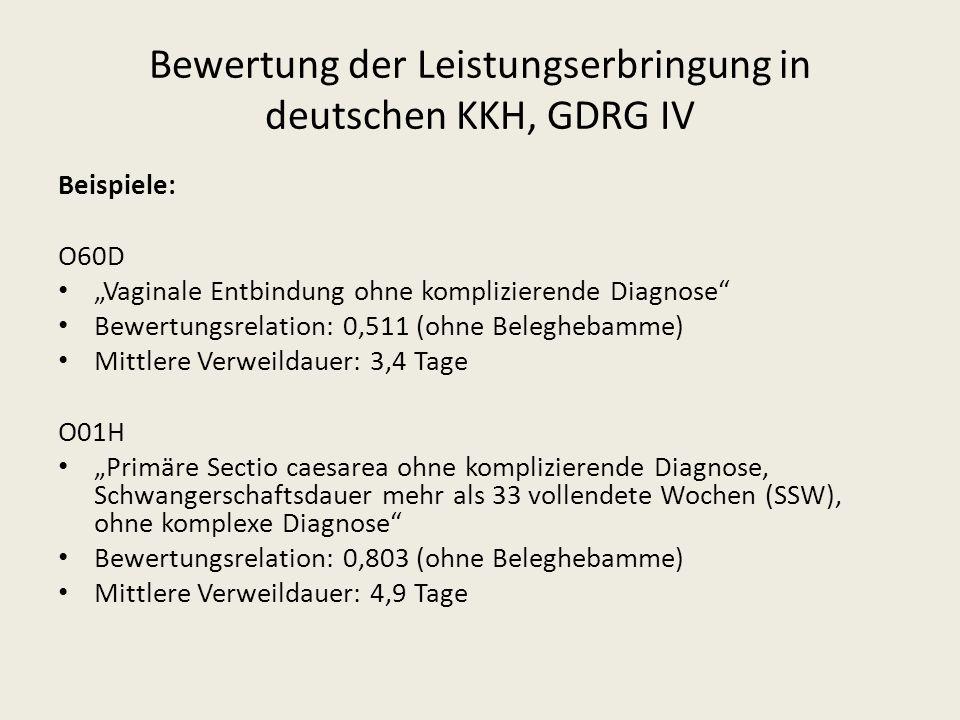 Bewertung der Leistungserbringung in deutschen KKH, GDRG IV