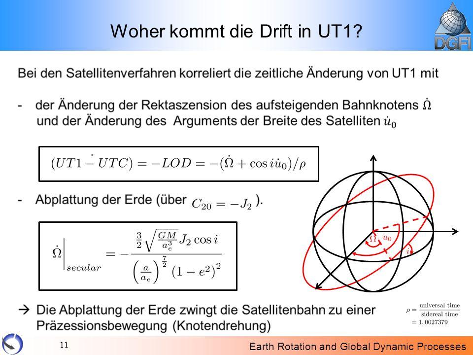Woher kommt die Drift in UT1