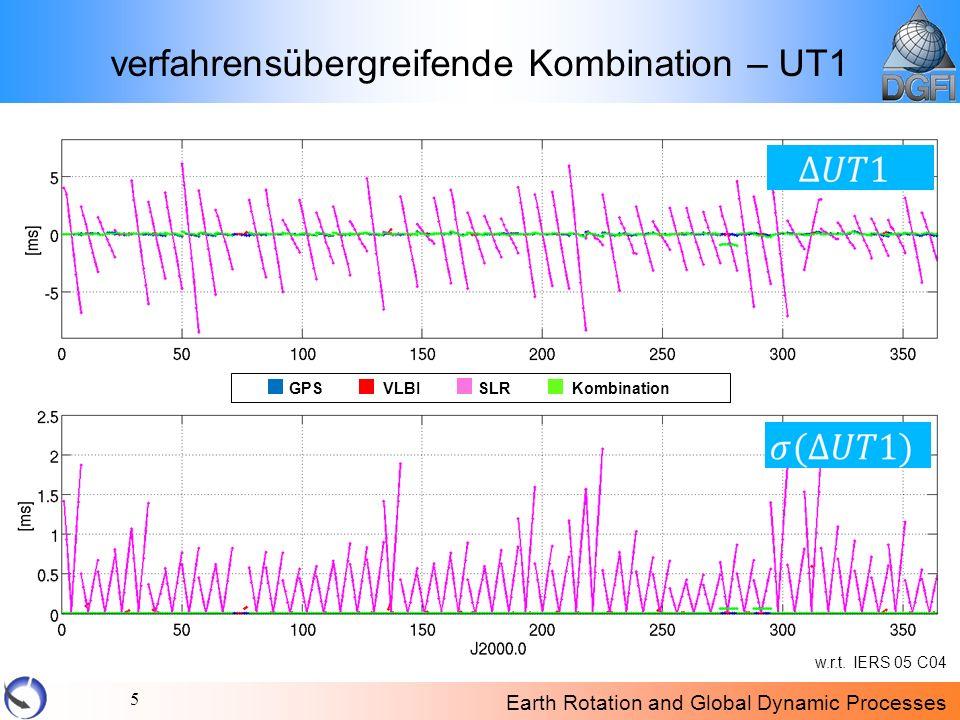 GPS VLBI SLR Kombination