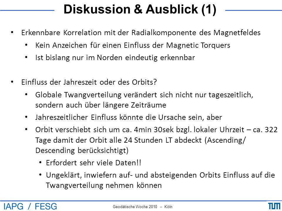 Diskussion & Ausblick (1)