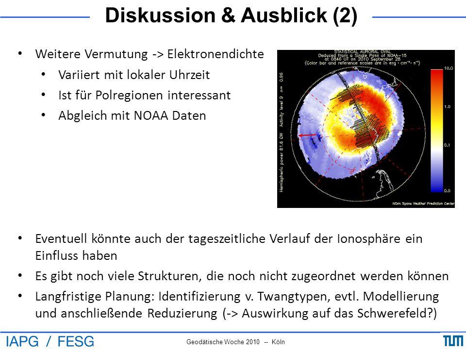 Diskussion & Ausblick (2)