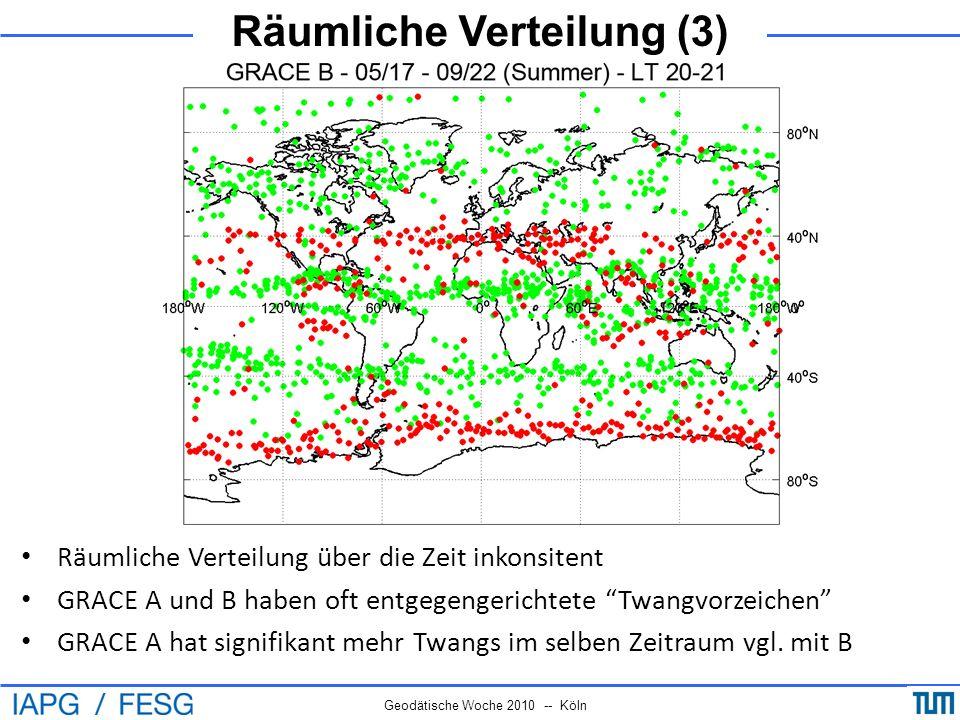 Räumliche Verteilung (3)