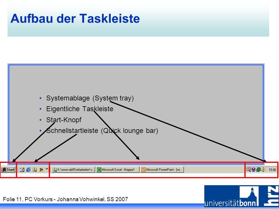 Aufbau der Taskleiste Systemablage (System tray)