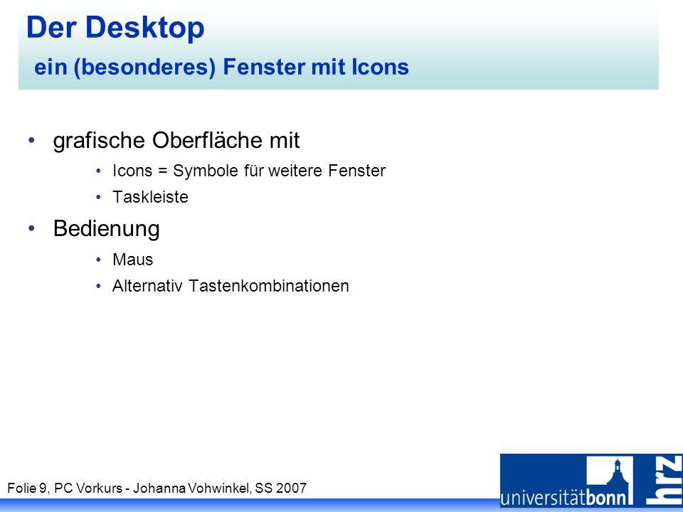 Der Desktop ein (besonderes) Fenster mit Icons