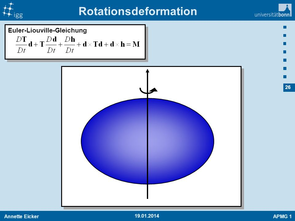 Rotationsdeformation