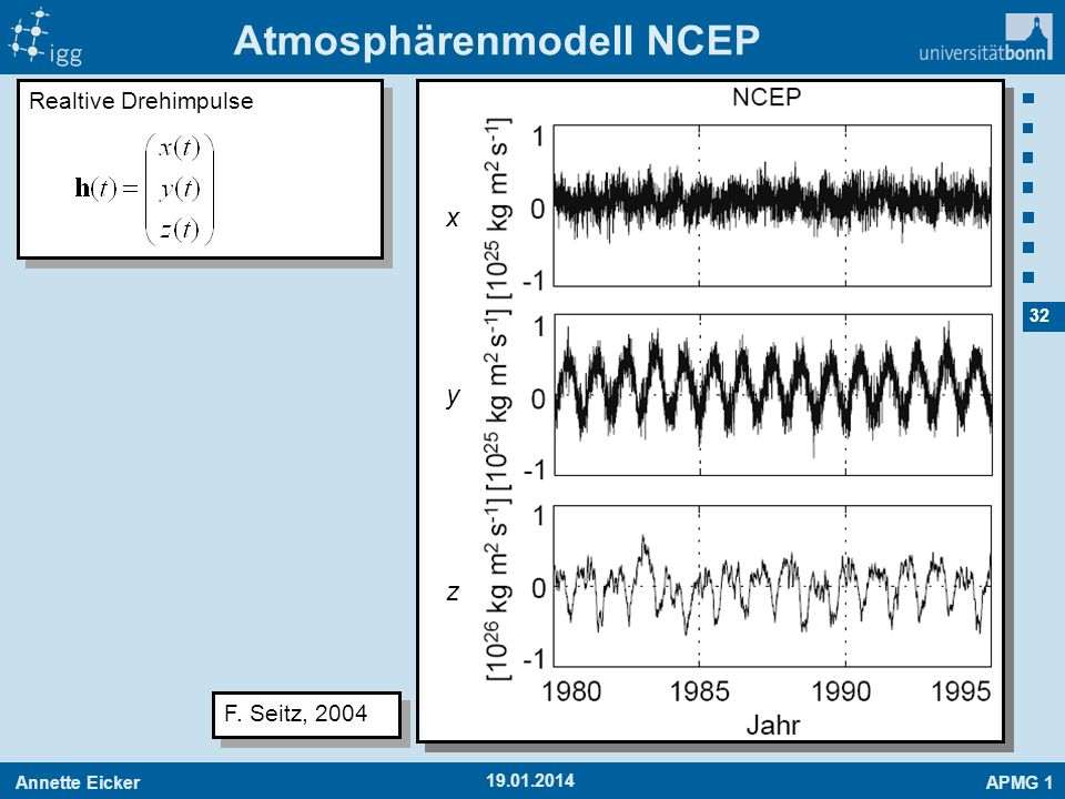 Atmosphärenmodell NCEP