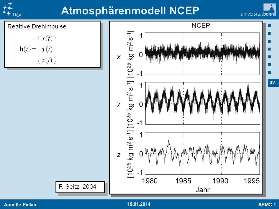 Atmosphärenmodell NCEP