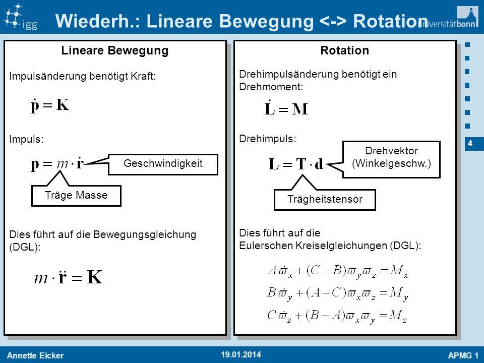 Wiederh.: Lineare Bewegung <-> Rotation