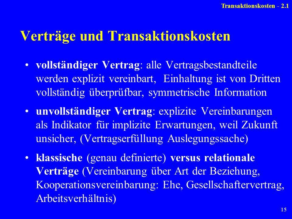 Verträge und Transaktionskosten