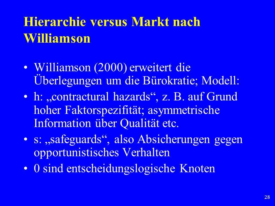 Hierarchie versus Markt nach Williamson
