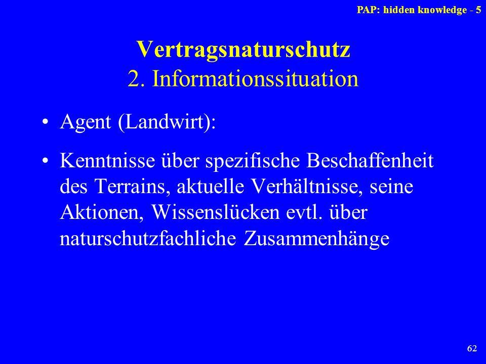 Vertragsnaturschutz 2. Informationssituation