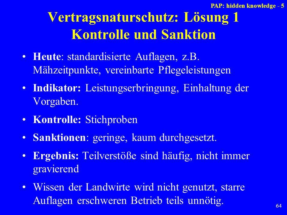 Vertragsnaturschutz: Lösung 1 Kontrolle und Sanktion