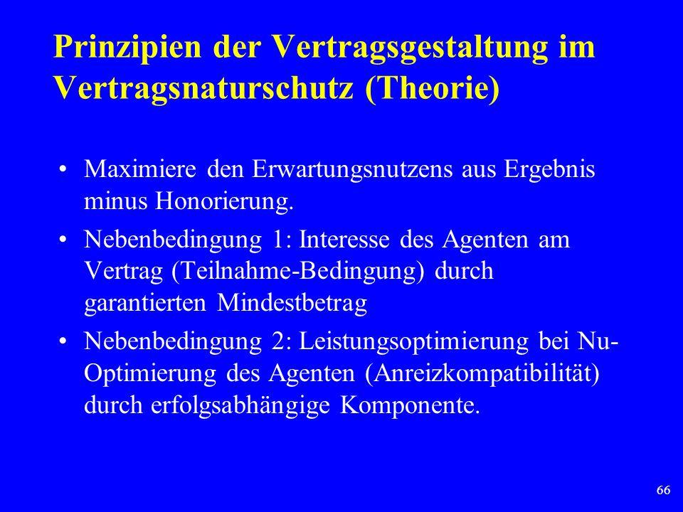 Prinzipien der Vertragsgestaltung im Vertragsnaturschutz (Theorie)