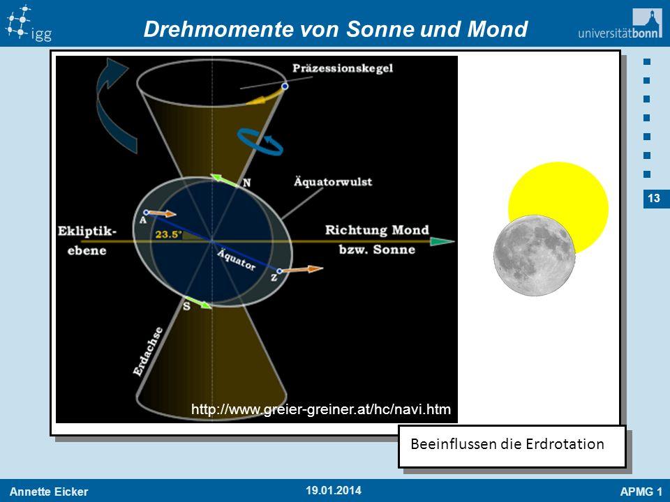 Drehmomente von Sonne und Mond