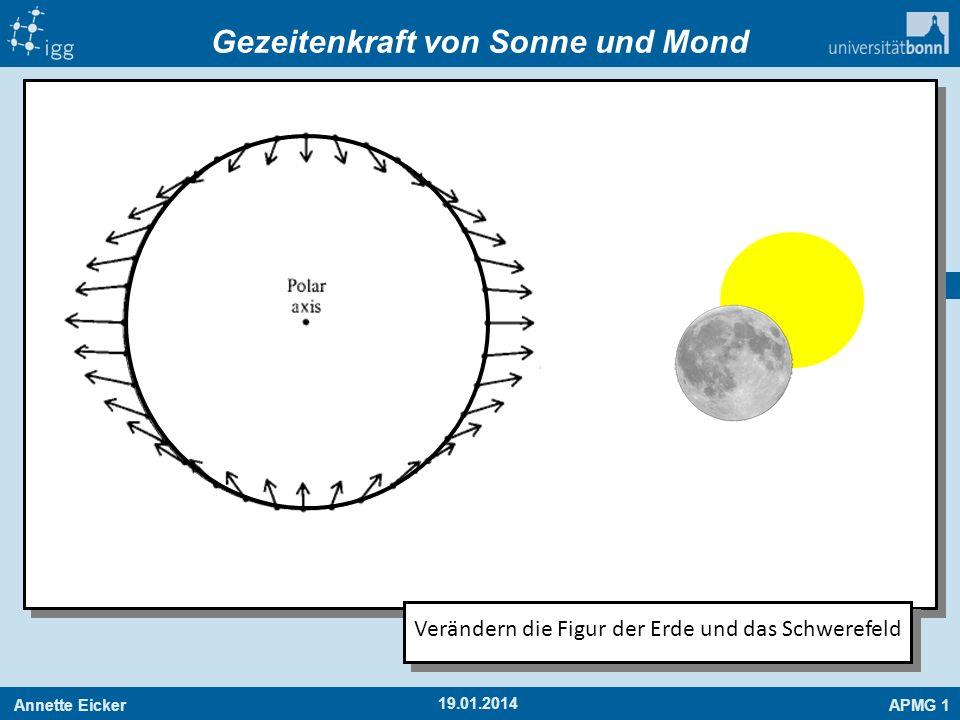 Gezeitenkraft von Sonne und Mond
