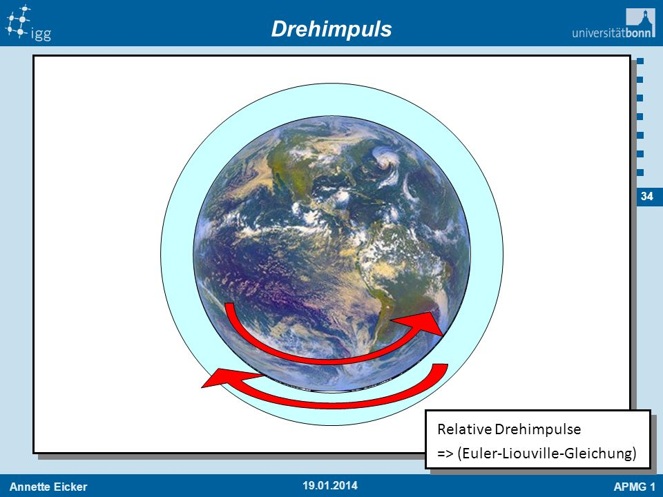 Drehimpuls Relative Drehimpulse => (Euler-Liouville-Gleichung)