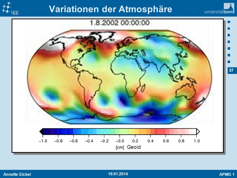 Variationen der Atmosphäre