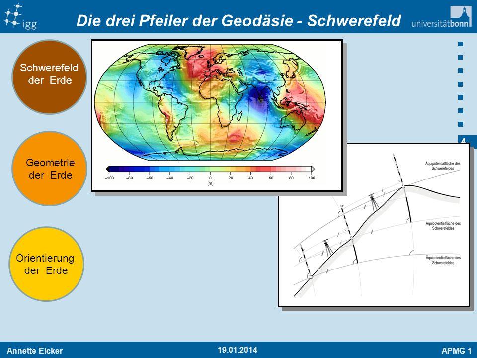 Die drei Pfeiler der Geodäsie - Schwerefeld
