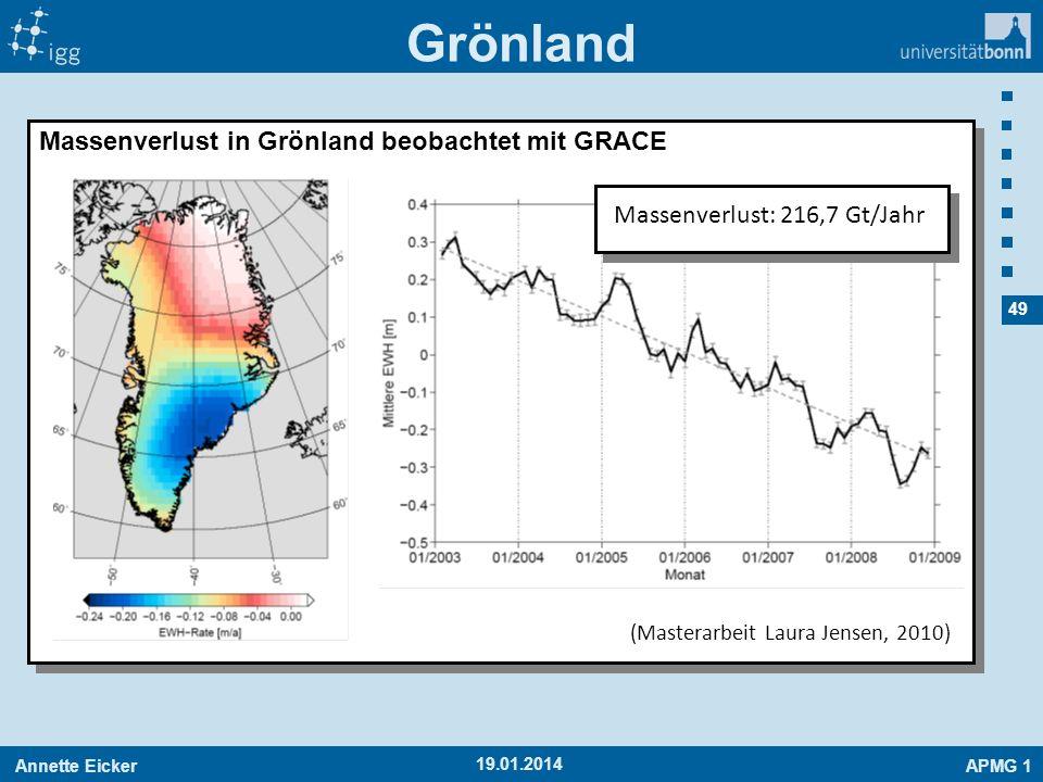Grönland Massenverlust in Grönland beobachtet mit GRACE