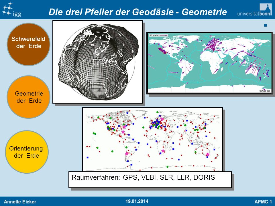 Die drei Pfeiler der Geodäsie - Geometrie