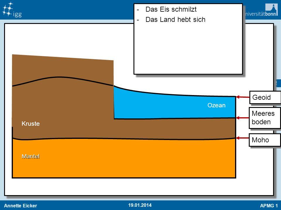 Das Eis schmilzt Das Land hebt sich Geoid Meeresboden Moho Ozean