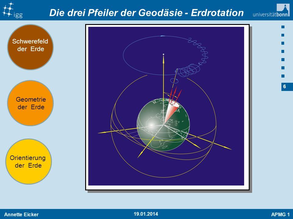 Die drei Pfeiler der Geodäsie - Erdrotation