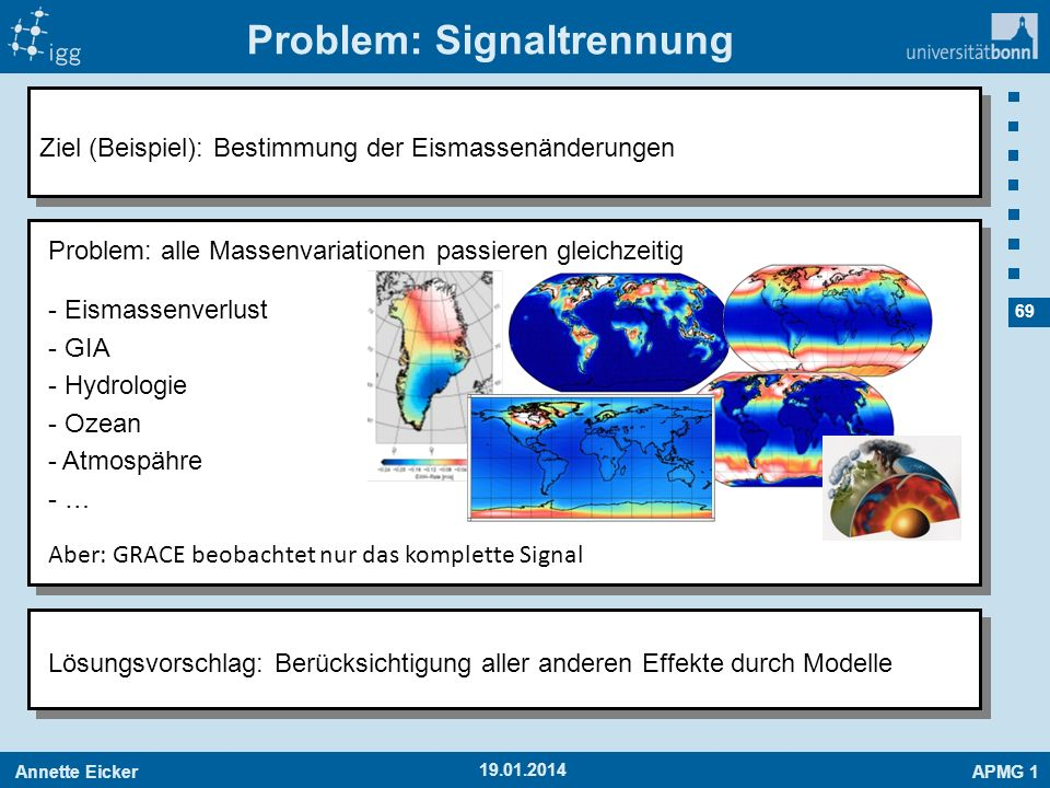 Problem: Signaltrennung