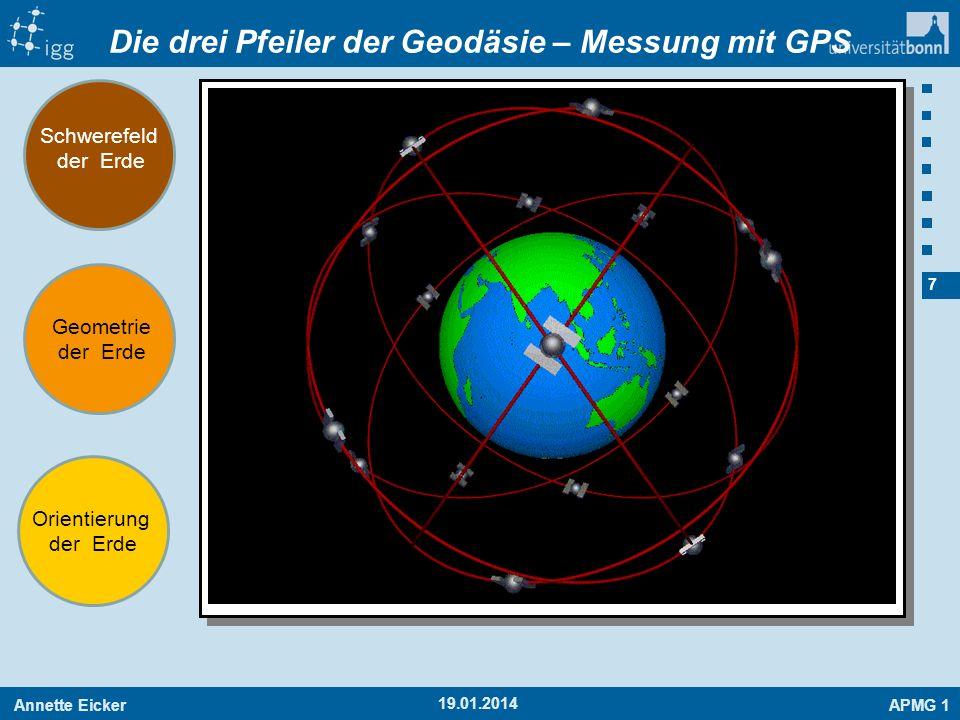 Die drei Pfeiler der Geodäsie – Messung mit GPS