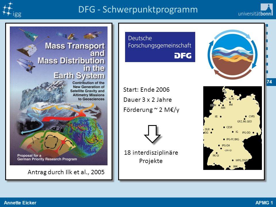 DFG - Schwerpunktprogramm