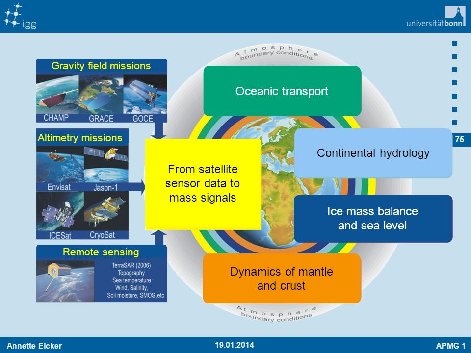 Continental hydrology From satellite sensor data to mass signals