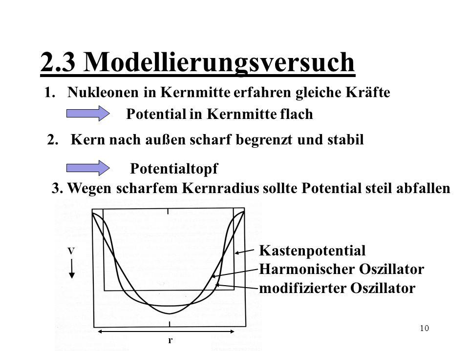 2.3 Modellierungsversuch