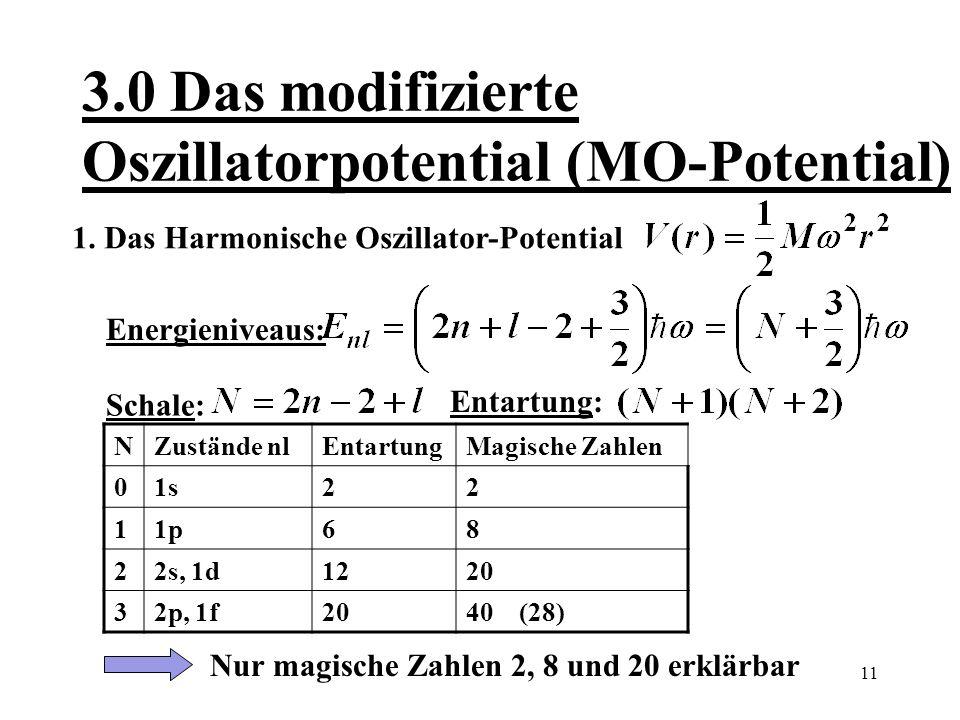 3.0 Das modifizierte Oszillatorpotential (MO-Potential)