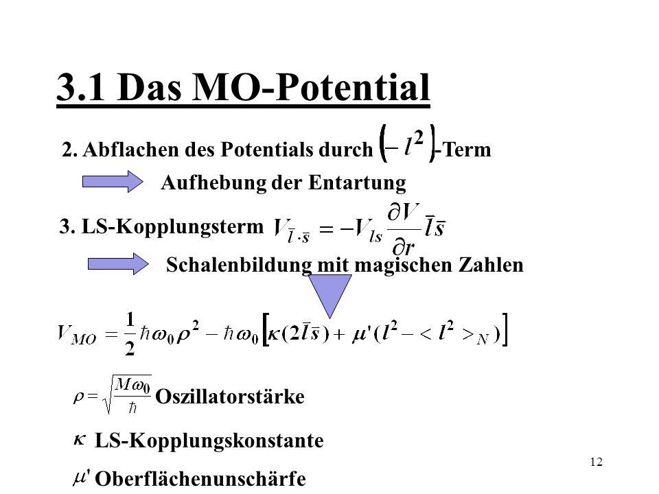 3.1 Das MO-Potential 2. Abflachen des Potentials durch -Term
