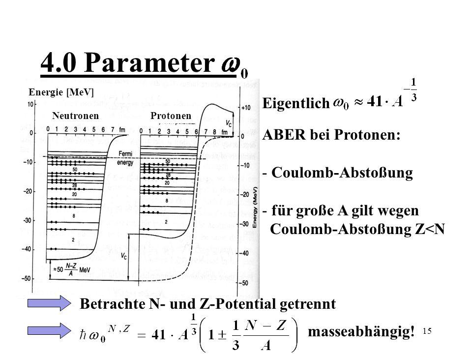 4.0 Parameter . Eigentlich ABER bei Protonen: Coulomb-Abstoßung