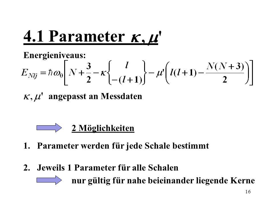 4.1 Parameter . Energieniveaus: angepasst an Messdaten 2 Möglichkeiten