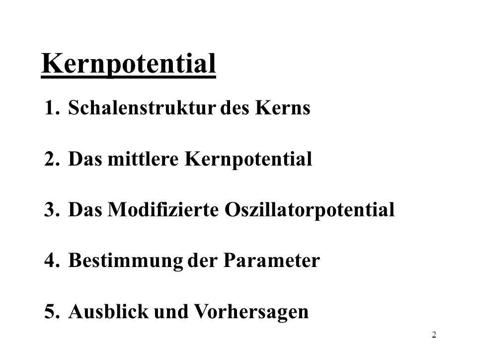 Kernpotential Schalenstruktur des Kerns Das mittlere Kernpotential