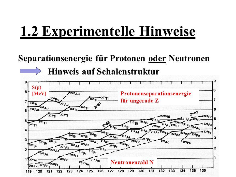 1.2 Experimentelle Hinweise