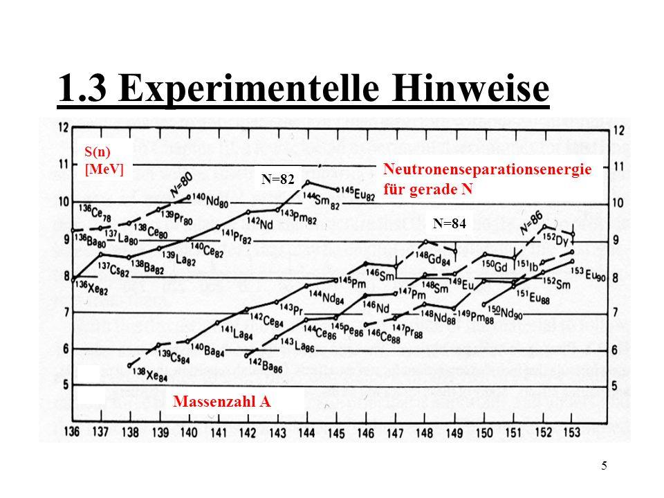 1.3 Experimentelle Hinweise