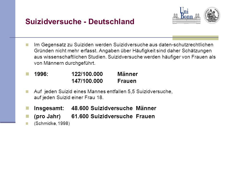 Suizidversuche - Deutschland