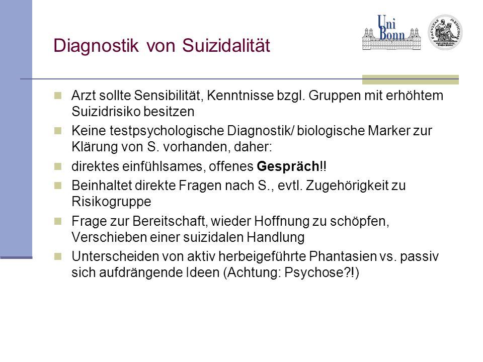 Diagnostik von Suizidalität