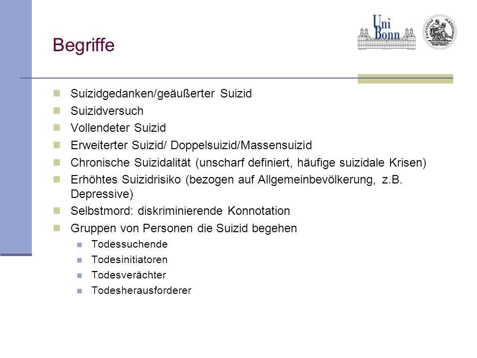 Begriffe Suizidgedanken/geäußerter Suizid Suizidversuch