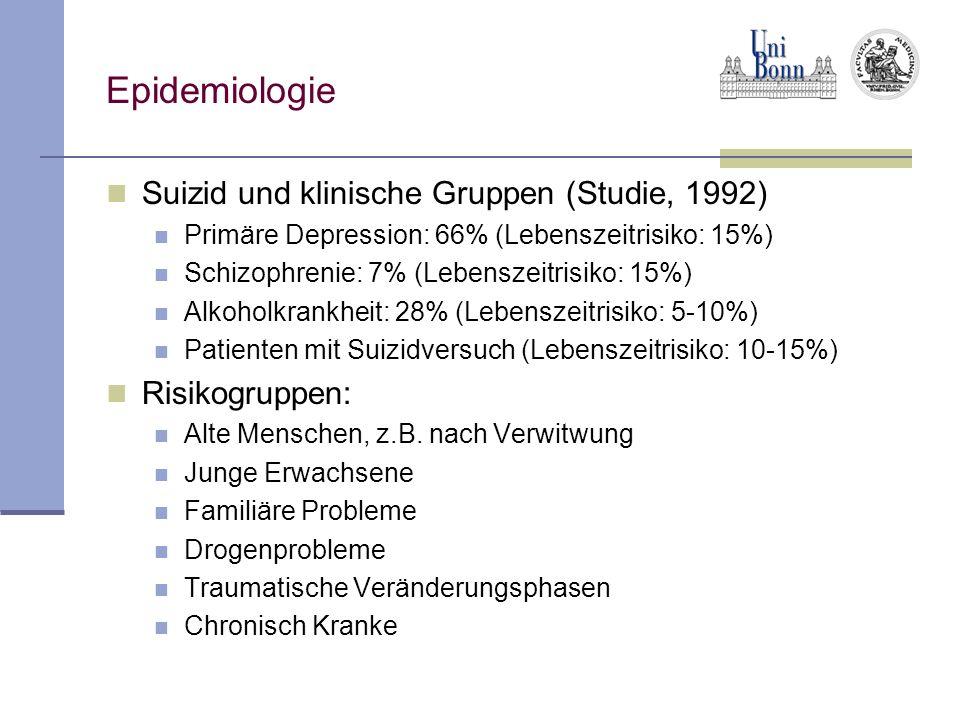Epidemiologie Suizid und klinische Gruppen (Studie, 1992)