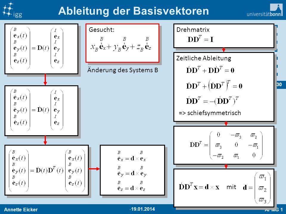 Ableitung der Basisvektoren