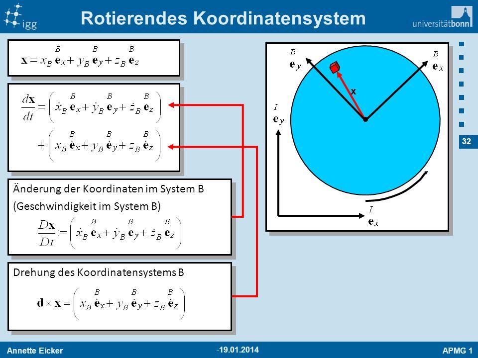 Rotierendes Koordinatensystem