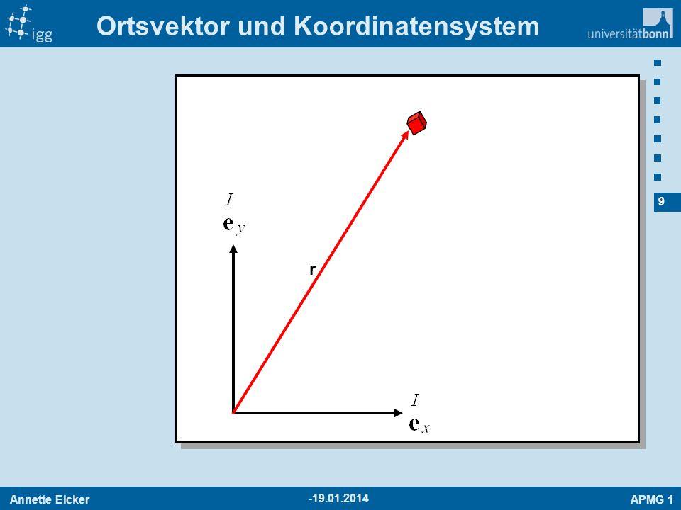 Ortsvektor und Koordinatensystem