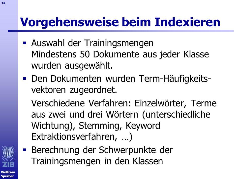 Vorgehensweise beim Indexieren