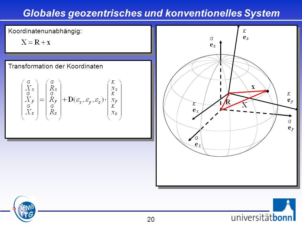 Globales geozentrisches und konventionelles System